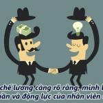 Quy chế tiền lương trong doanh nghiệp