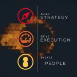 KPI về đánh giá nhân sự