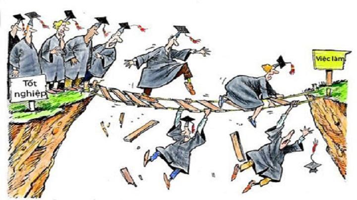 tuyển dụng nhân sự những ảo tưởng của sinh viên và người Việt