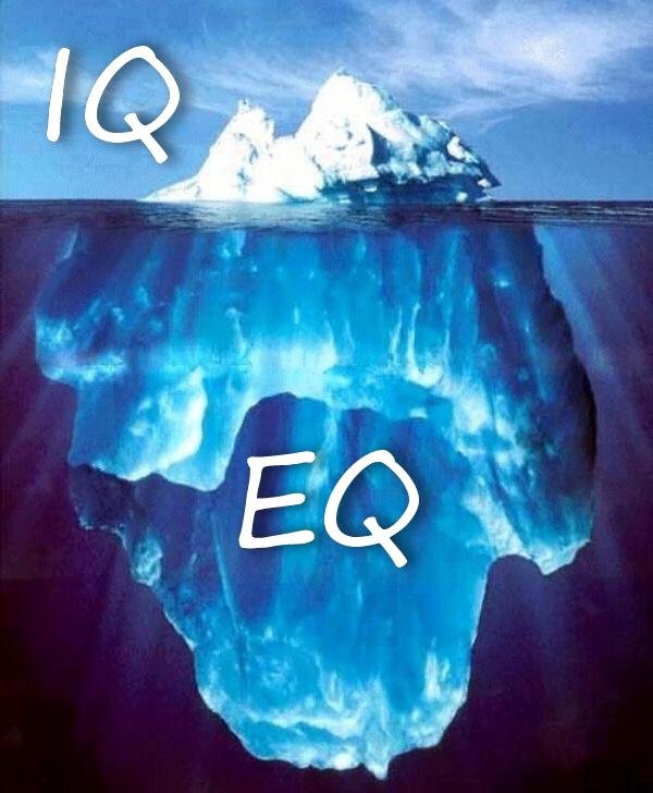 Những dấu hiệu cho thấy bạn là người có chỉ số EQ rất cao